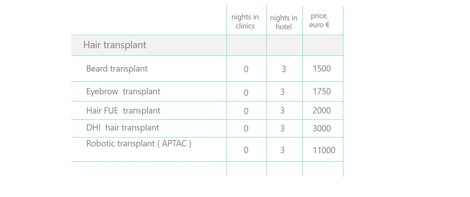 Transplant prices
